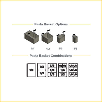 Pasta Basket Configuration